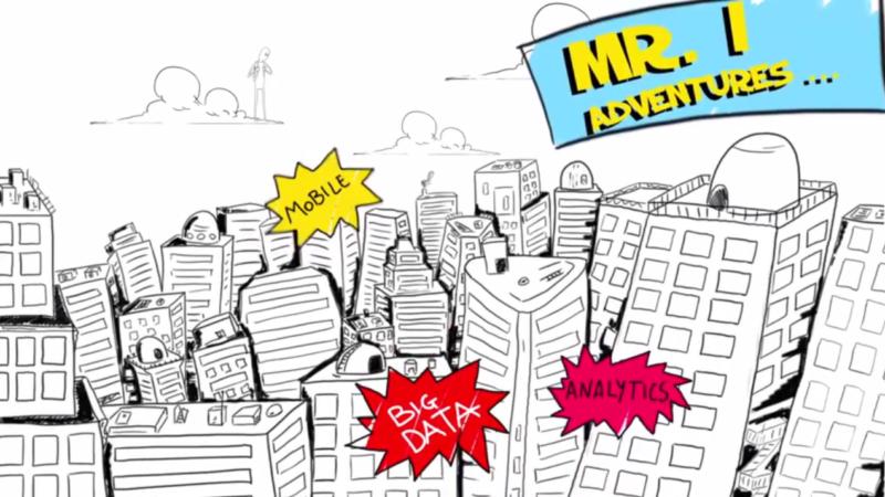 le avventure di Mr.i